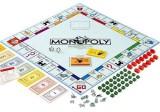 Монополия, Экономические